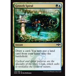 Growth Spiral