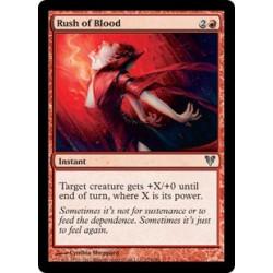 Afflux de sang