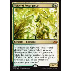 Voice of Resurgence
